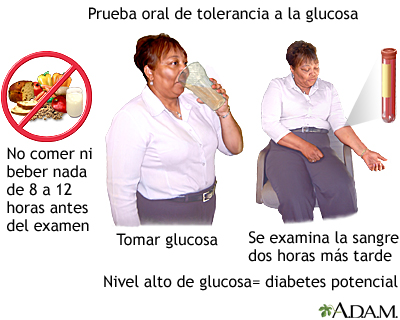 Prueba oral de tolerancia a la glucosa